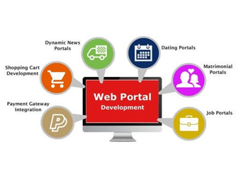Web Enterprise Portal